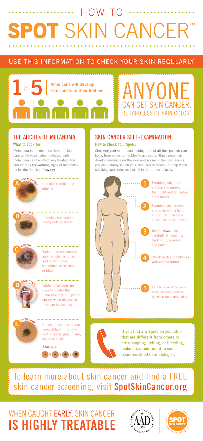 detect and prevent skin cancer infographic